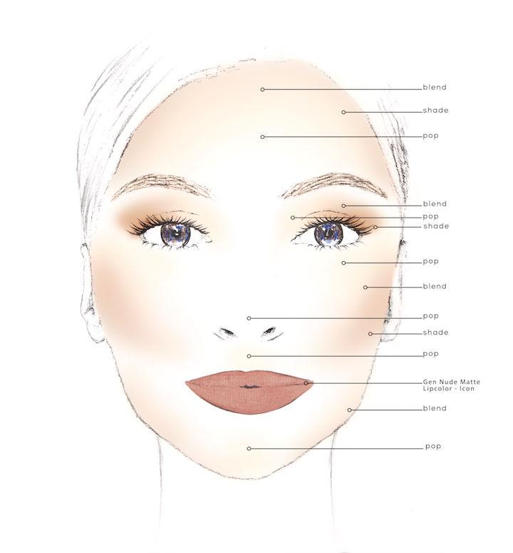 bareMinerals contour palette face chart